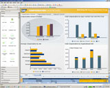 Comprar SAP Crystal Dashboard Design, starter package, 10 licencias de usuario nominal , actualización