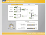 Acquista SAP Crystal Presentation Design 2011