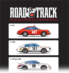 911: Evolution of a Racing Icon Poster