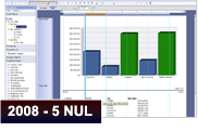 SAP Crystal Reports Server 2008 Producto completo, 5 NUL