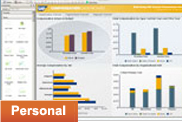 SAP Crystal Dashboard Design 2008, personal edition, produit complet
