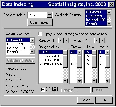 Data Indexing
